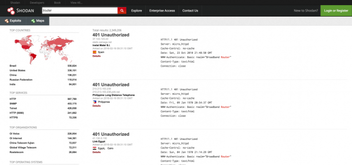TestArmy CyberForces OSINT budowa sieci DNS